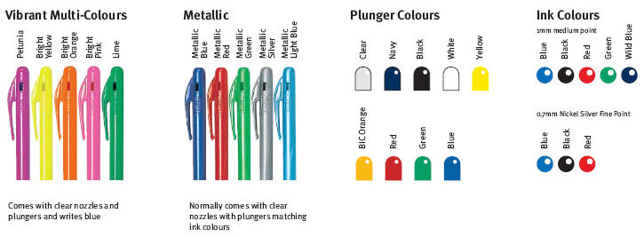 Clic Vibrant Colours, Metallic Colours, Plunger Colours, Ink Colours